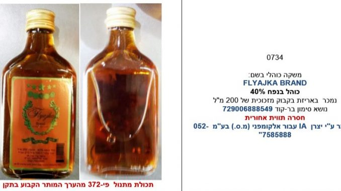 משקאות אלכוהוליים עם מתנול חריג - סכנת מוות