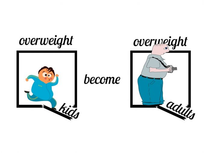הורים לילדים עם עודף משקל יכולים לחוש חרדה ודאגה לכך שילדיהם יוסיפו על משקלם בתקופה זו